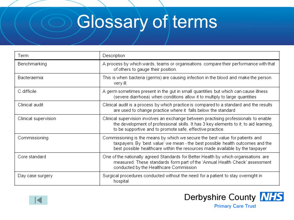 Glossary of terms TermDescription BenchmarkingA process by which wards, teams or organisations compare their performance with that of others to gauge their position.