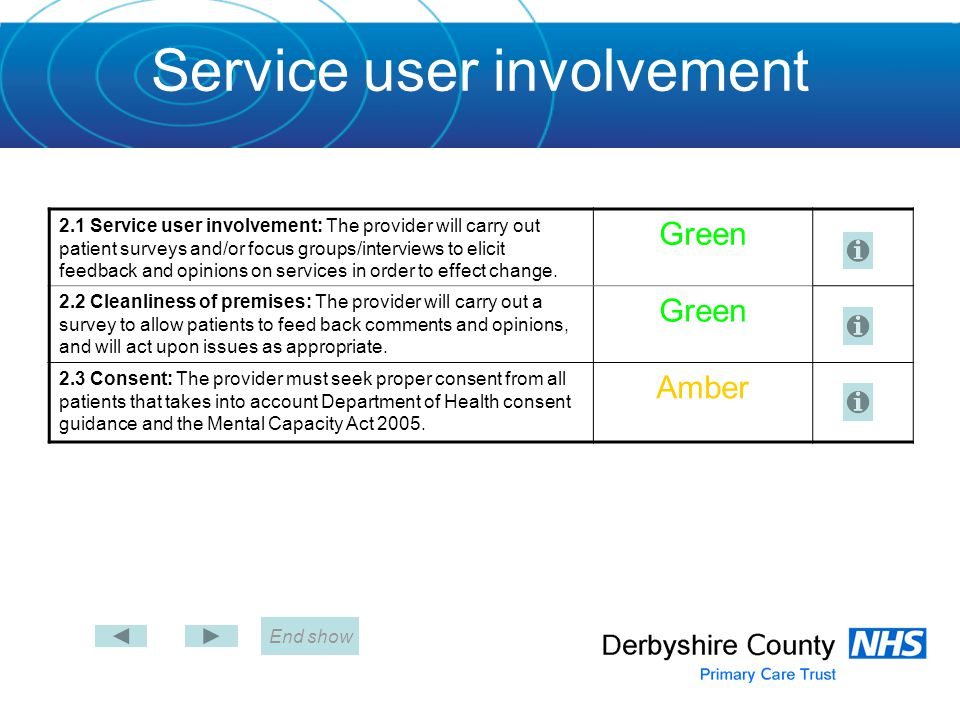 Service user involvement 2.1 Service user involvement: The provider will carry out patient surveys and/or focus groups/interviews to elicit feedback and opinions on services in order to effect change.
