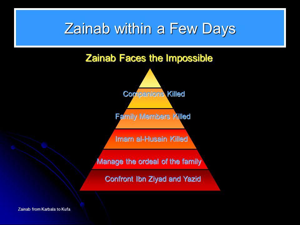 Zainab from Karbala to Kufa Zainab within a Few Days Imam al-Husain Killed Companions Killed Zainab Faces the Impossible Family Members Killed Manage
