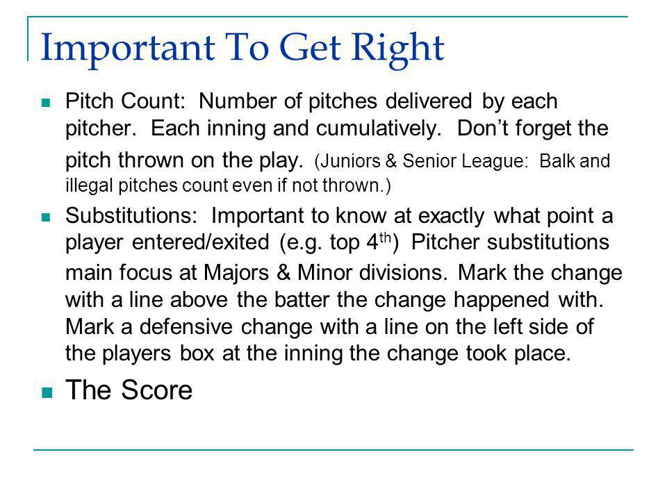 Important To Get Right Pitch Count: Number of pitches delivered by each pitcher.