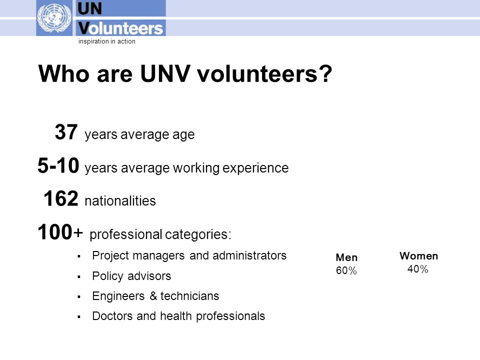 inspiration in action Who are UNV volunteers? Men 60% Women 40% 37 years average age 5-10 years average working experience 162 nationalities 100 + pro