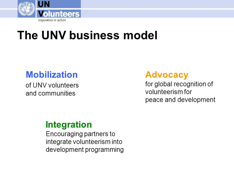 inspiration in action The UNV business model Mobilization of UNV volunteers and communities Advocacy for global recognition of volunteerism for peace