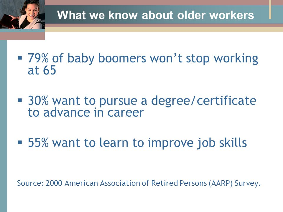 What we know about older workers  79% of baby boomers won't stop working at 65  30% want to pursue a degree/certificate to advance in career  55% want to learn to improve job skills Source: 2000 American Association of Retired Persons (AARP) Survey.