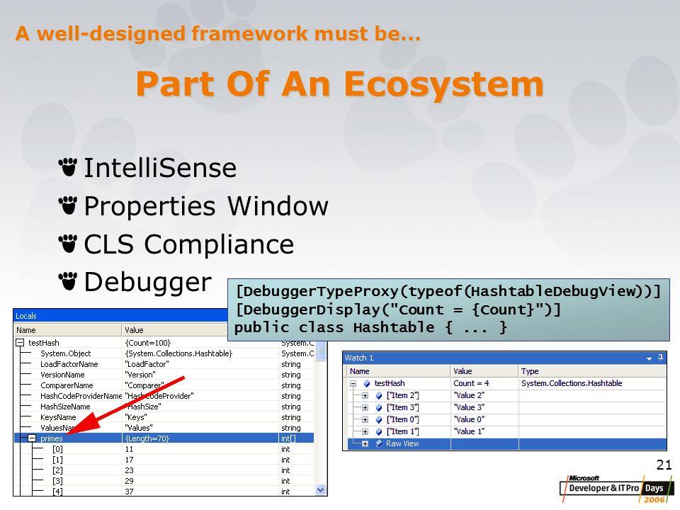 21 Part Of An Ecosystem IntelliSense Properties Window CLS Compliance Debugger A well-designed framework must be...
