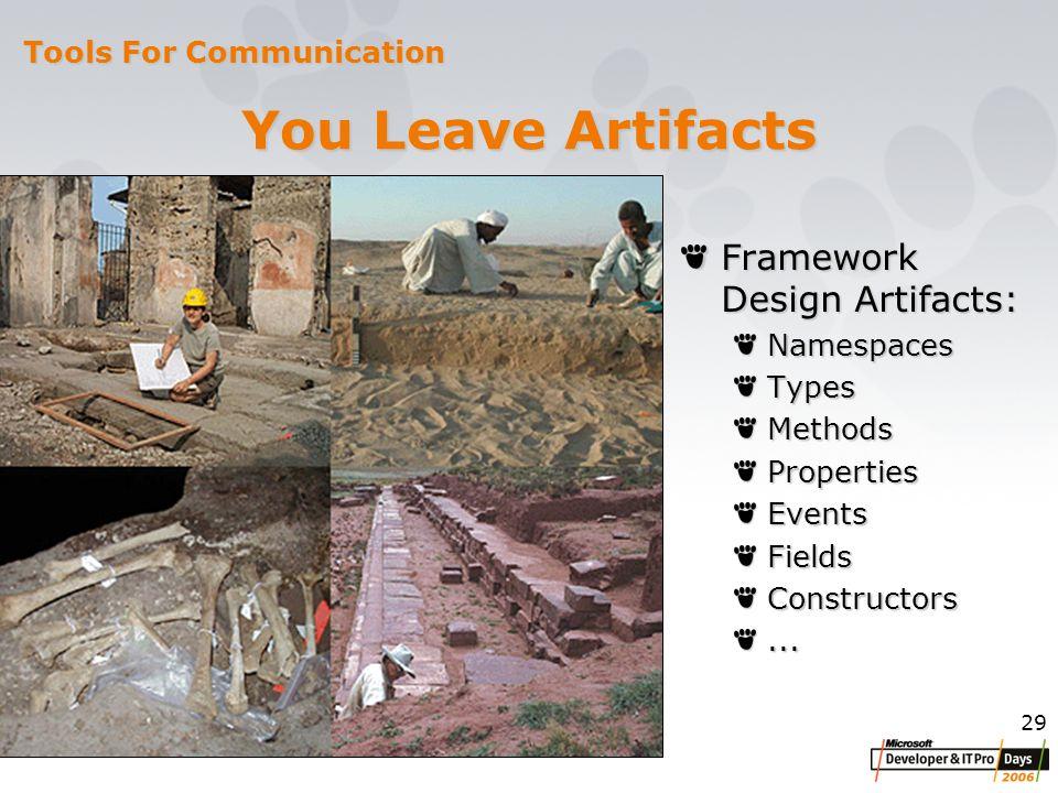 29 You Leave Artifacts Framework Design Artifacts: NamespacesTypesMethodsPropertiesEventsFieldsConstructors...