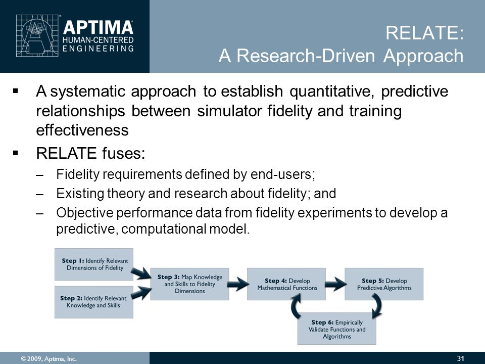 31 RELATE: A Research-Driven Approach  A systematic approach to establish quantitative, predictive relationships between simulator fidelity and training effectiveness  RELATE fuses: –Fidelity requirements defined by end-users; –Existing theory and research about fidelity; and –Objective performance data from fidelity experiments to develop a predictive, computational model.