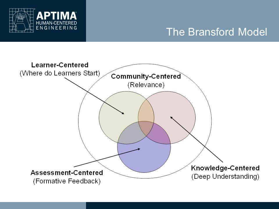 The Bransford Model