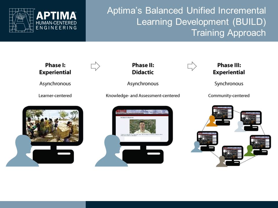 Aptima's Balanced Unified Incremental Learning Development (BUILD) Training Approach