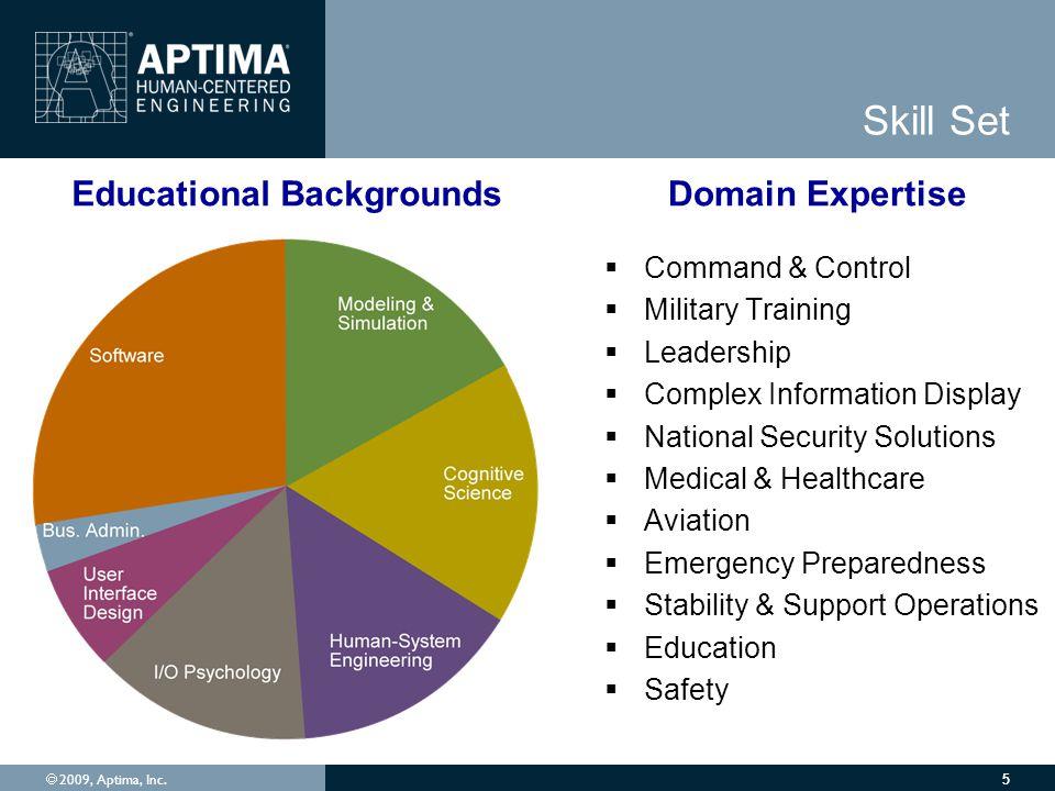  2009, Aptima, Inc. 6 Optimizing Performance in Mission- Critical Environments