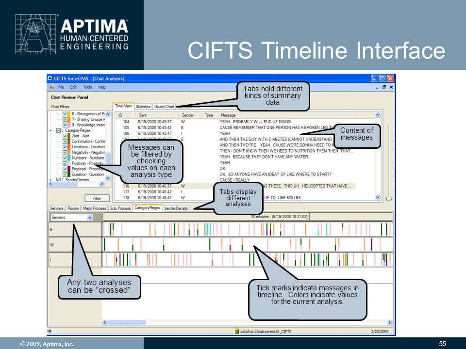 CIFTS Timeline Interface  2009, Aptima, Inc. 55 Tick marks indicate messages in timeline.