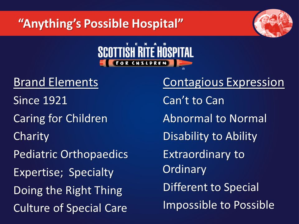 Brand Elements Since 1921 Caring for Children Charity Pediatric Orthopaedics Expertise; Specialty Doing the Right Thing Culture of Special Care Contagious Expression Can't to Can Abnormal to Normal Disability to Ability Extraordinary to Ordinary Different to Special Impossible to Possible Anything's Possible Hospital
