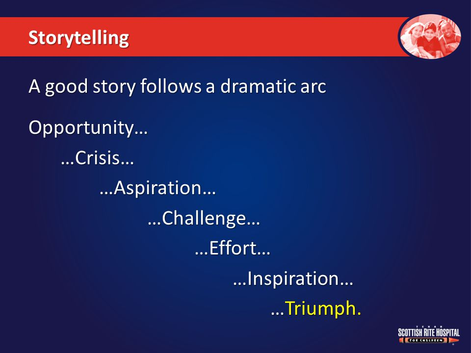 A good story follows a dramatic arc Opportunity… …Crisis… …Crisis… …Aspiration… …Aspiration… …Challenge… …Challenge… …Effort… …Effort… …Inspiration… …Inspiration… …Triumph.