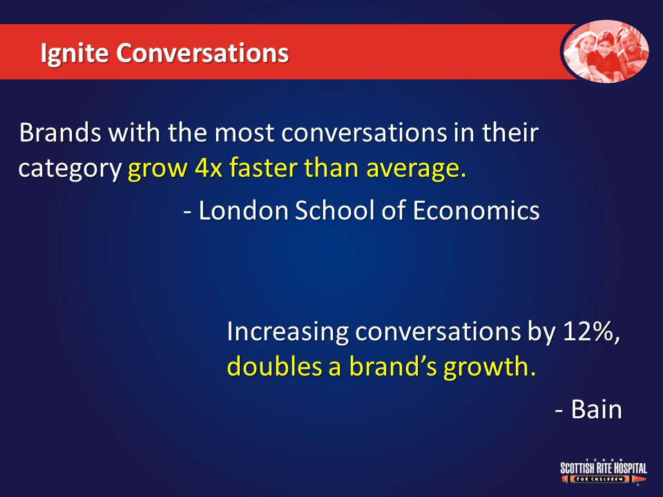 Brands with the most conversations in their category grow 4x faster than average.