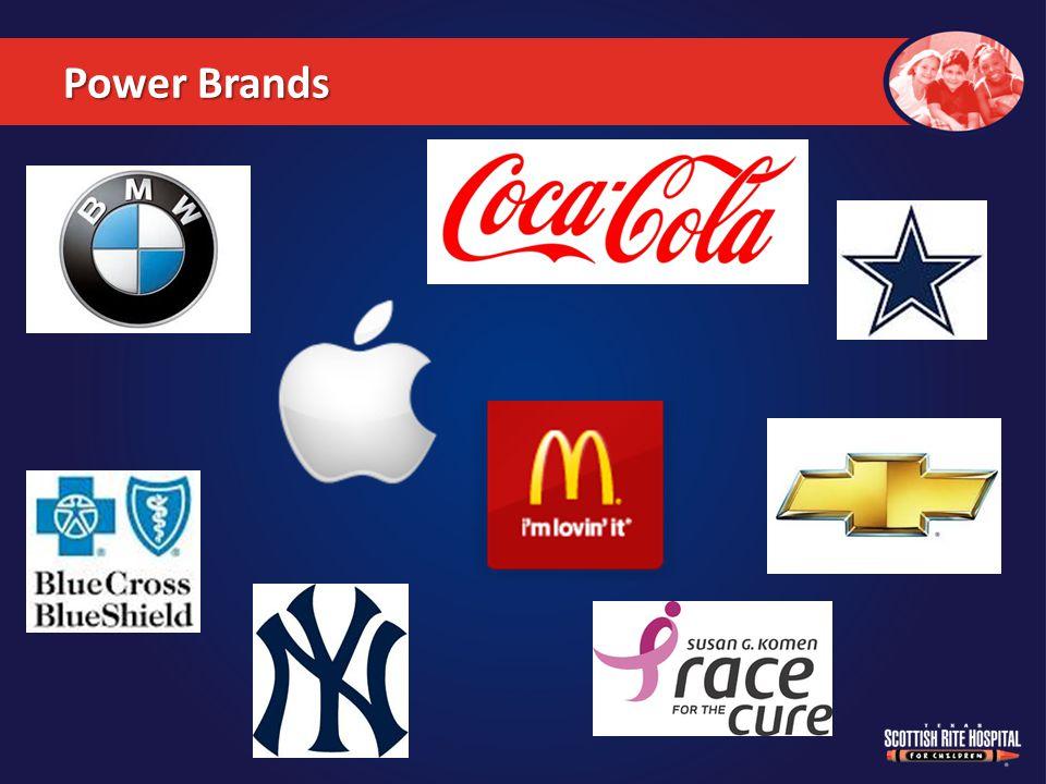Power Brands