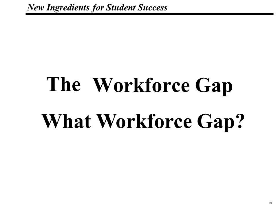 18 108319_Macros New Ingredients for Student Success Workforce Gap What Workforce Gap The