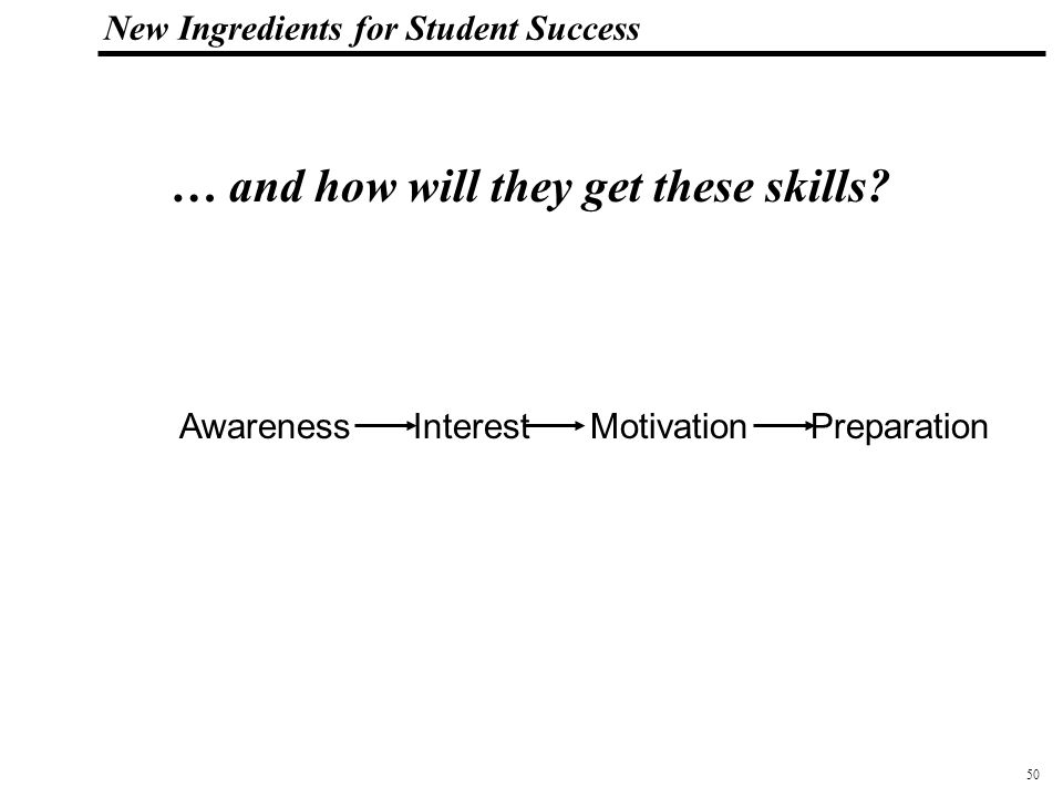 50 108319_Macros New Ingredients for Student Success … and how will they get these skills.