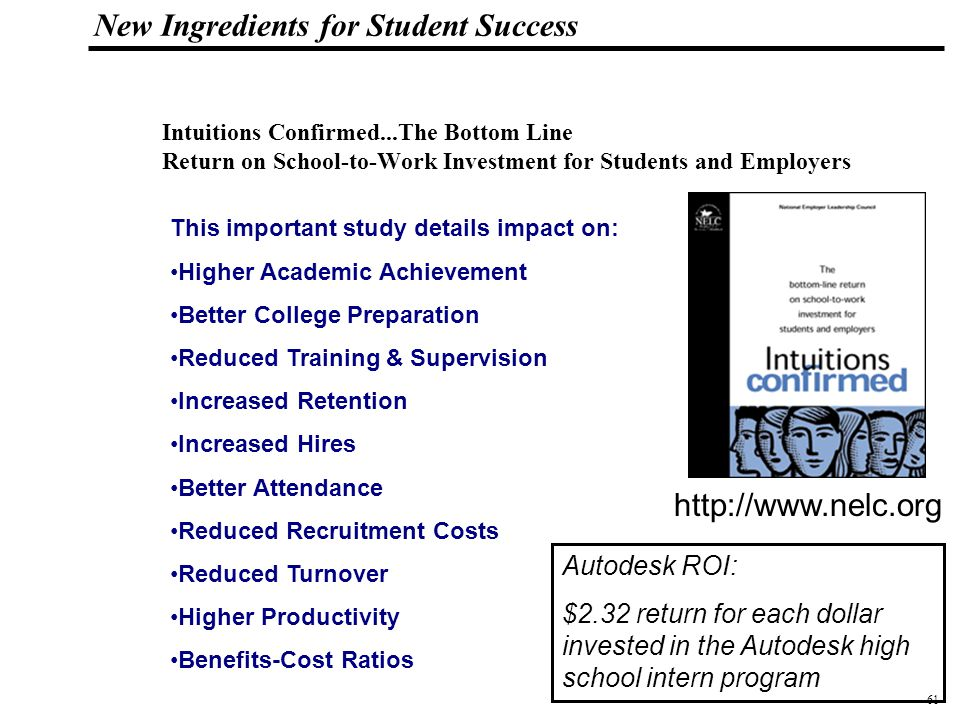 61 108319_Macros New Ingredients for Student Success Intuitions Confirmed...The Bottom Line Return on School-to-Work Investment for Students and Employers This important study details impact on: Higher Academic Achievement Better College Preparation Reduced Training & Supervision Increased Retention Increased Hires Better Attendance Reduced Recruitment Costs Reduced Turnover Higher Productivity Benefits-Cost Ratios http://www.nelc.org Autodesk ROI: $2.32 return for each dollar invested in the Autodesk high school intern program