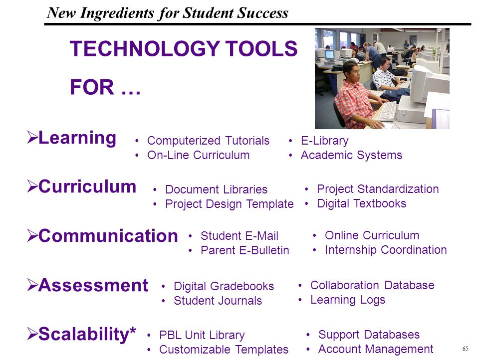 65 108319_Macros New Ingredients for Student Success TECHNOLOGY TOOLS FOR …  Learning  Curriculum  Communication  Assessment  Scalability* Computerized Tutorials On-Line Curriculum E-Library Academic Systems Document Libraries Project Design Template Project Standardization Digital Textbooks Student E-Mail Parent E-Bulletin Online Curriculum Internship Coordination Digital Gradebooks Student Journals Collaboration Database Learning Logs PBL Unit Library Customizable Templates Support Databases Account Management