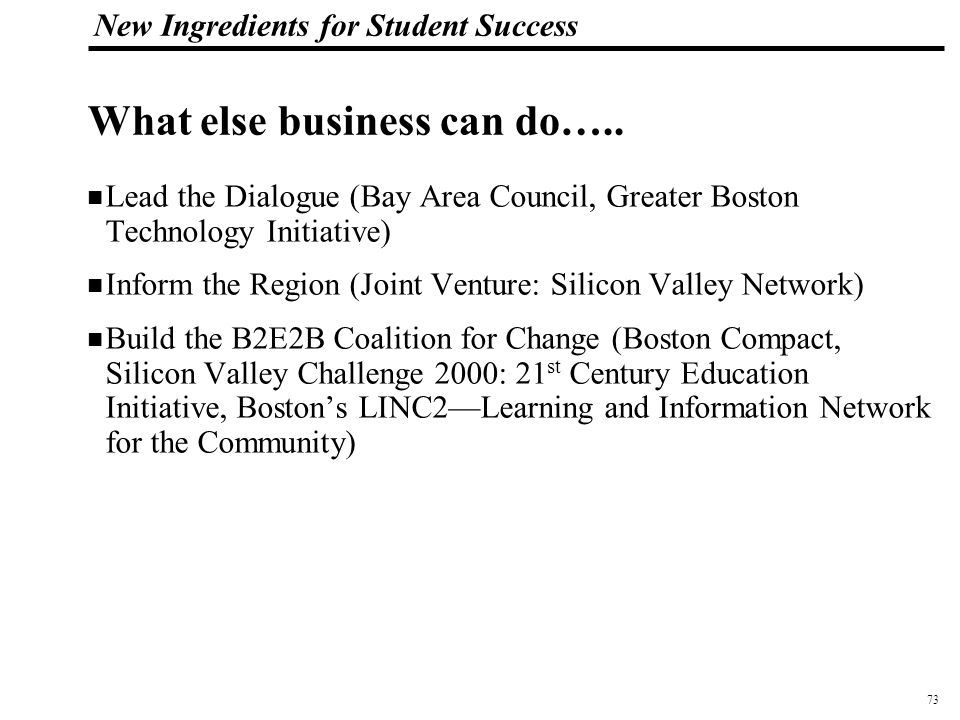 73 108319_Macros New Ingredients for Student Success What else business can do…..