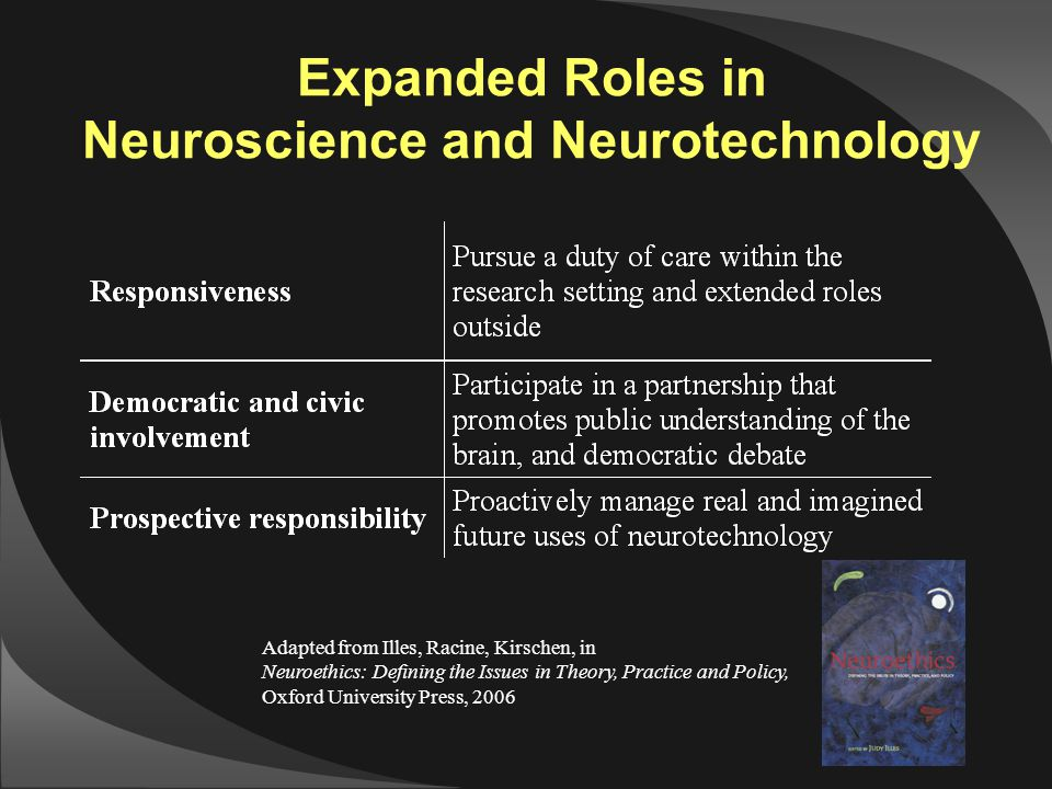 Adapted from Illes, Racine, Kirschen, in Neuroethics: Defining the Issues in Theory, Practice and Policy, Oxford University Press, 2006 Expanded Roles