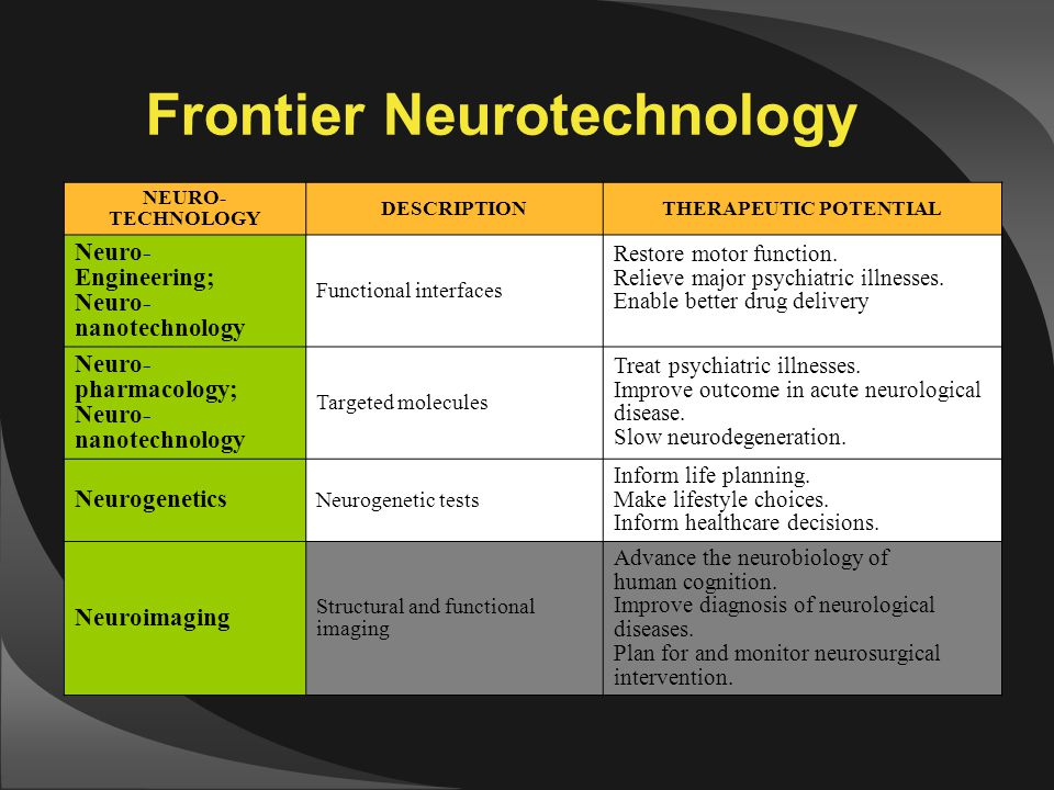 NEURO- TECHNOLOGY DESCRIPTIONTHERAPEUTIC POTENTIAL Neuro- Engineering; Neuro- nanotechnology Functional interfaces Restore motor function. Relieve maj