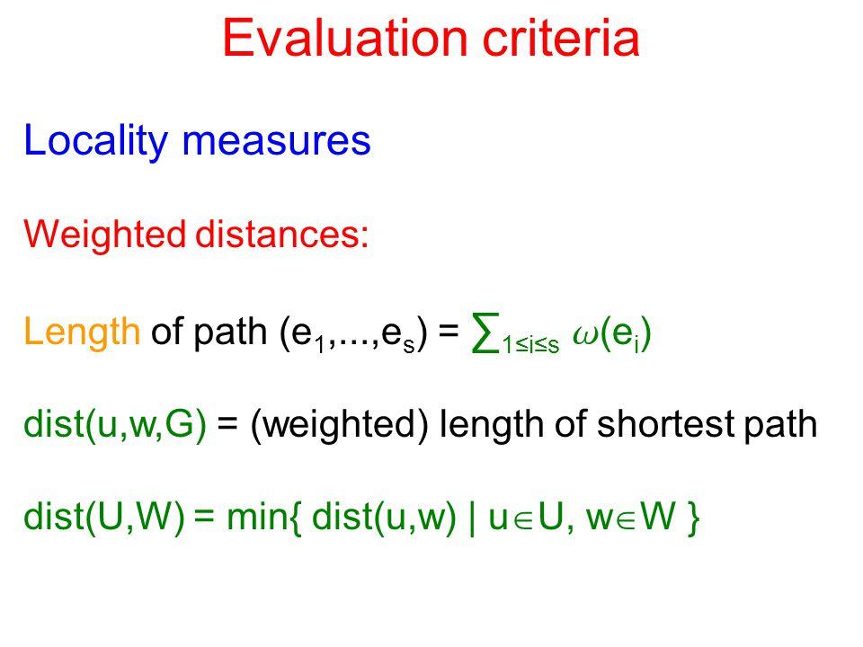 Evaluation criteria Locality measures Weighted distances: Length of path (e 1,...,e s ) = ∑ 1≤i≤s w (e i ) dist(u,w,G) = (weighted) length of shortest path dist(U,W) = min{ dist(u,w) | u  U, w  W }