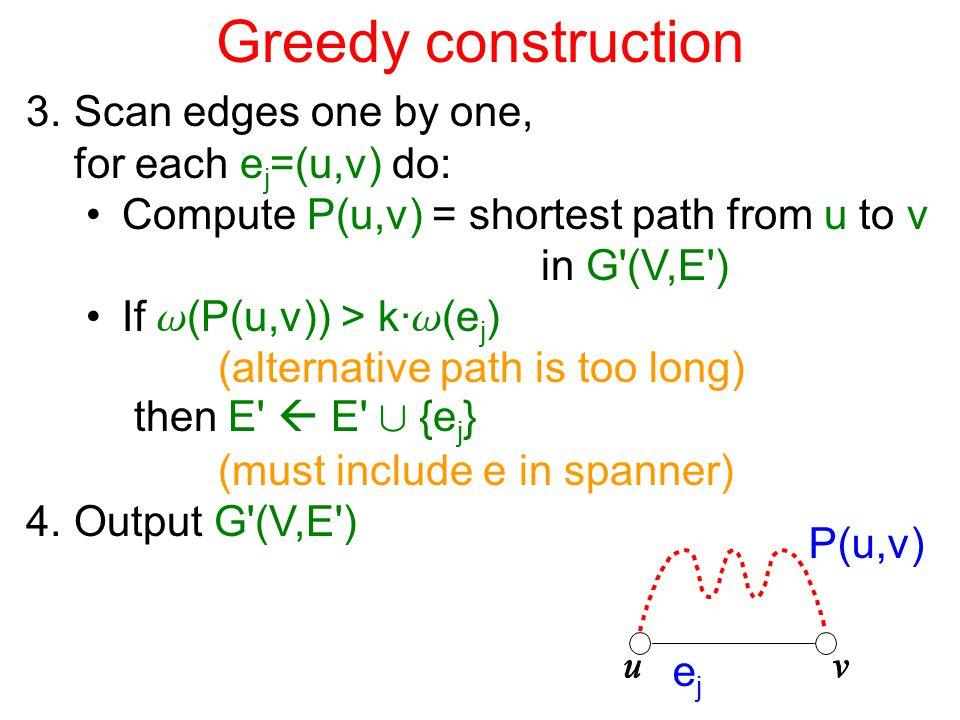Greedy construction 3.Scan edges one by one, for each e j =(u,v) do: Compute P(u,v) = shortest path from u to v in G (V,E ) If w (P(u,v)) > k· w (e j ) (alternative path is too long) then E  E [ {e j } (must include e in spanner) 4.Output G (V,E ) ejej P(u,v)