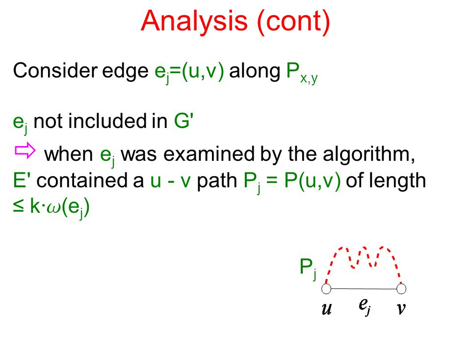 Analysis (cont) Consider edge e j =(u,v) along P x,y e j not included in G  when e j was examined by the algorithm, E contained a u - v path P j = P(u,v) of length ≤ k· w (e j ) PjPj