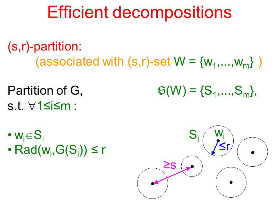 Efficient decompositions (s,r)-partition: (associated with (s,r)-set W = {w 1,...,w m } ) Partition of G,  (W) = {S 1,...,S m }, s.t.  1≤i≤m : w i 
