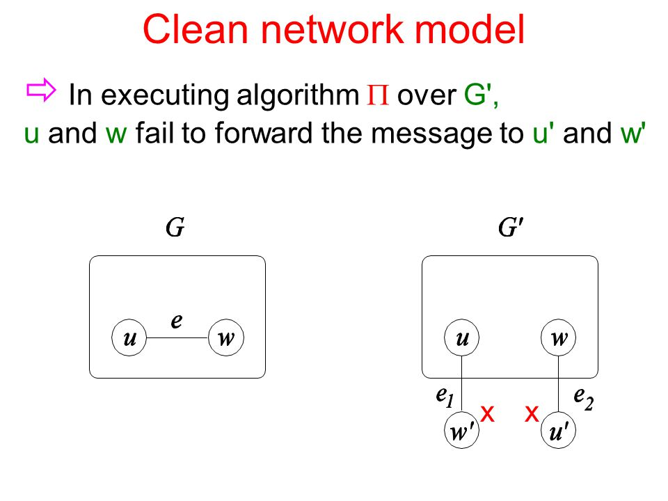 Clean network model  In executing algorithm  over G , u and w fail to forward the message to u and w xx