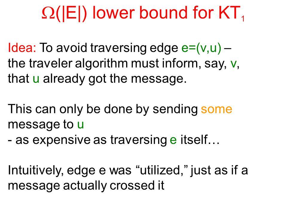  (|E|) lower bound for KT 1 Idea: To avoid traversing edge e=(v,u) – the traveler algorithm must inform, say, v, that u already got the message. This