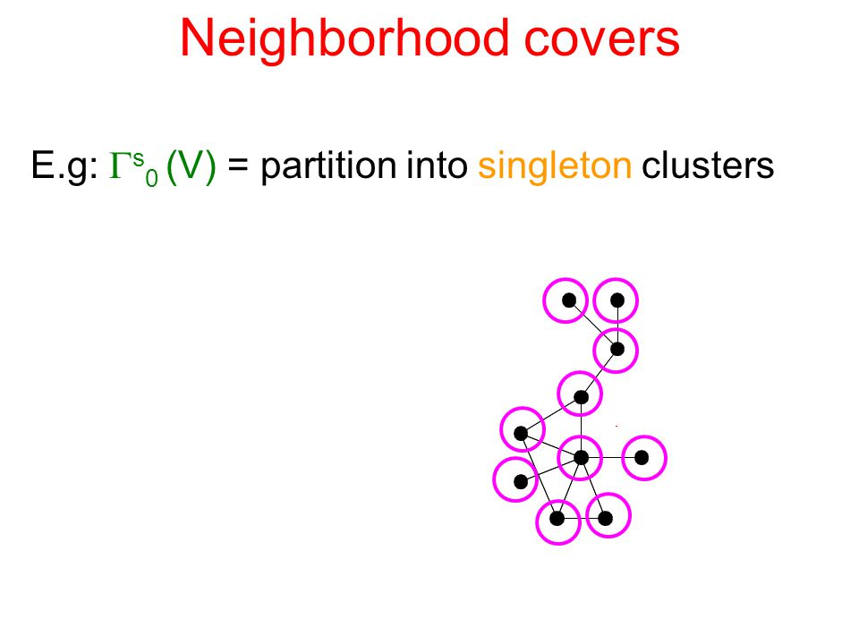 Neighborhood covers E.g:  s 0 (V) = partition into singleton clusters