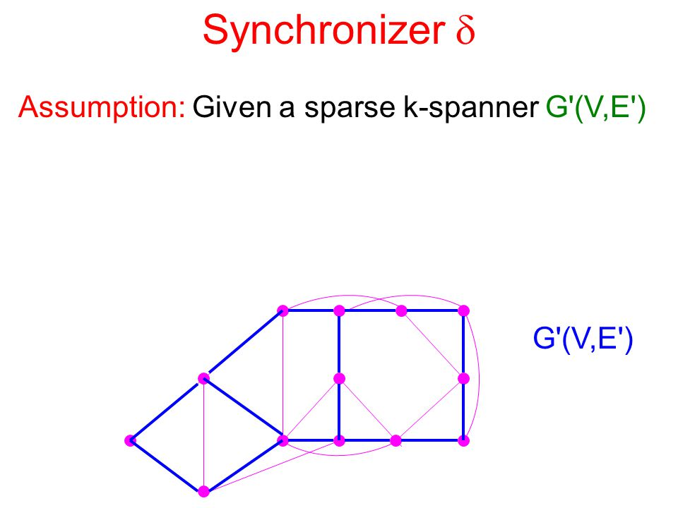 Synchronizer  Assumption: Given a sparse k-spanner G (V,E ) G (V,E )