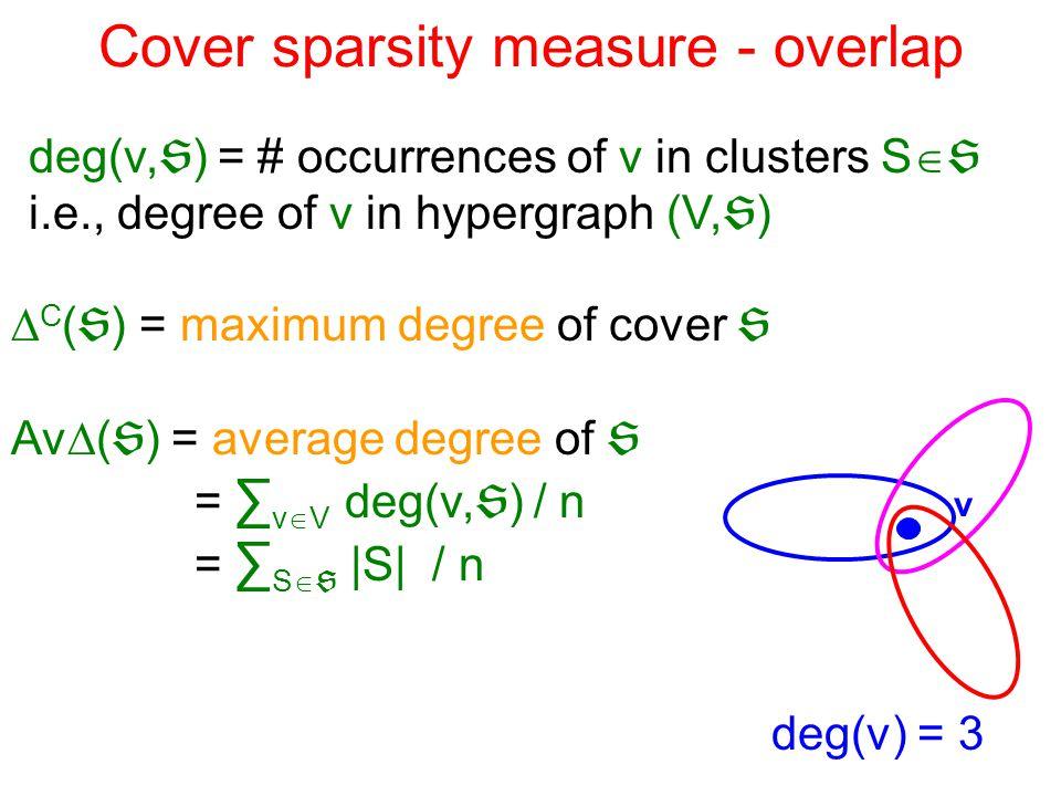 Cover sparsity measure - overlap deg(v,  ) = # occurrences of v in clusters S   i.e., degree of v in hypergraph (V,  ) deg(v) = 3 v  C (  ) = maximum degree of cover  Av  (  ) = average degree of  = ∑ v  V deg(v,  ) / n = ∑ S    |S| / n