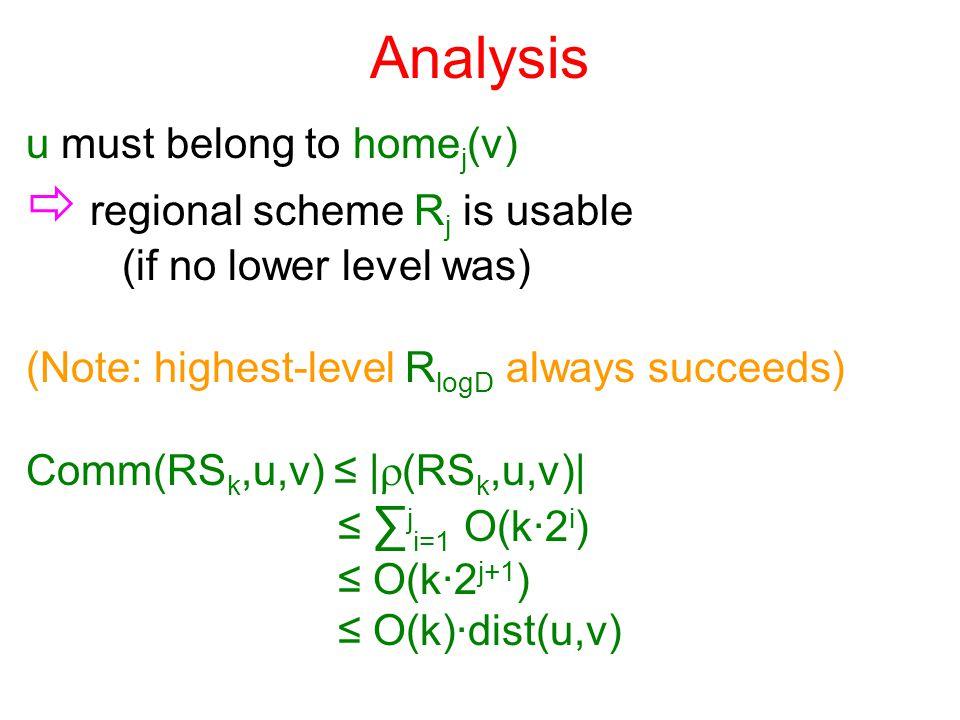 Analysis u must belong to home j (v)  regional scheme R j is usable (if no lower level was) (Note: highest-level R logD always succeeds) Comm(RS k,u,