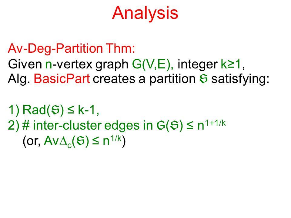 Analysis Av-Deg-Partition Thm: Given n-vertex graph G(V,E), integer k≥1, Alg. BasicPart creates a partition  satisfying: 1)Rad(  ) ≤ k-1, 2)# inter-