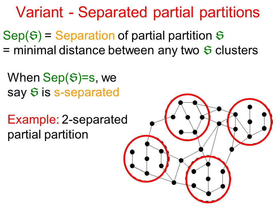 Variant - Separated partial partitions Sep(  ) = Separation of partial partition  = minimal distance between any two  clusters When Sep(  )=s, we say  is s-separated Example: 2-separated partial partition