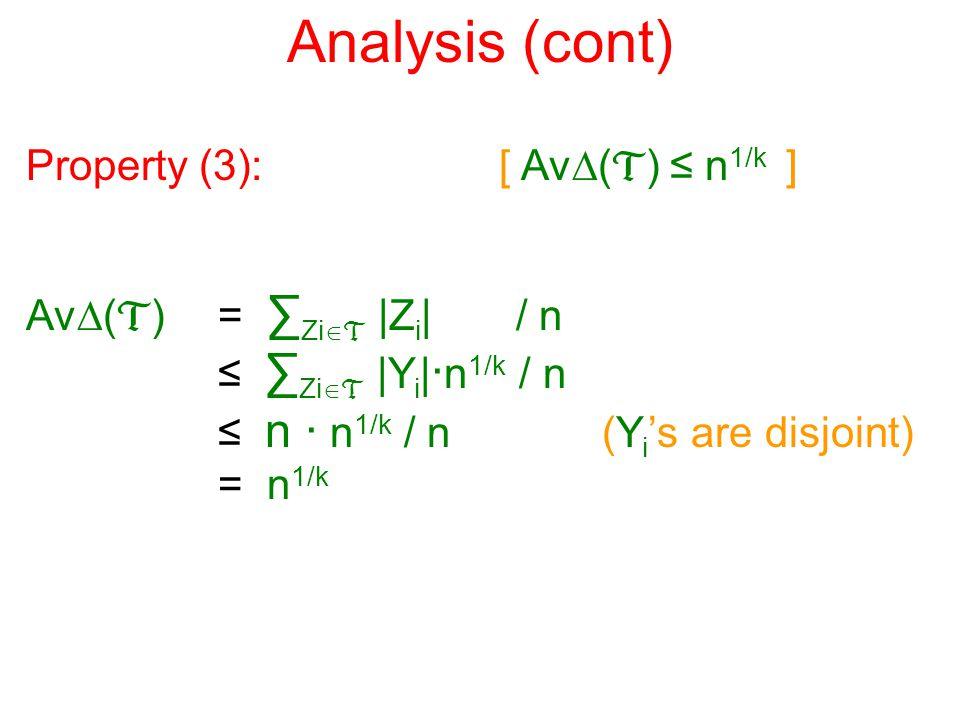 Analysis (cont) Property (3): [ Av  (  ) ≤ n 1/k ] Av  (  )= ∑ Zi    |Z i | / n ≤ ∑ Zi    |Y i | · n 1/k / n ≤ n · n 1/k / n(Y i 's are disjoint) = n 1/k