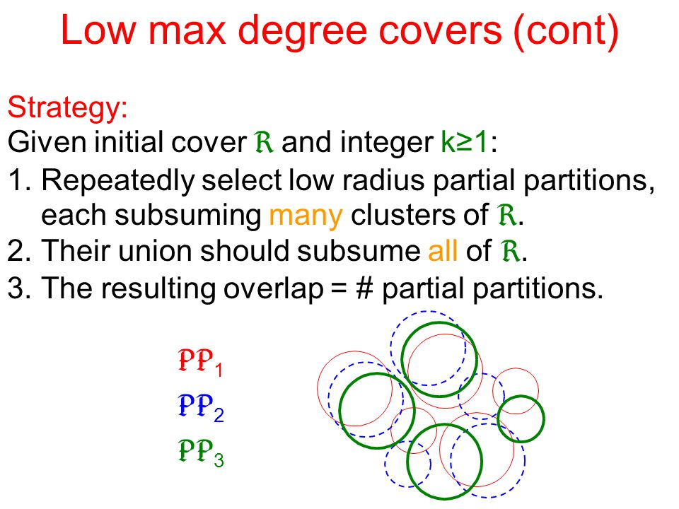 Low max degree covers (cont) Strategy: Given initial cover  and integer k≥1: 1.Repeatedly select low radius partial partitions, each subsuming many clusters of .