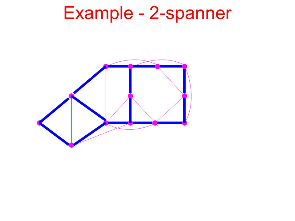 Example - 2-spanner