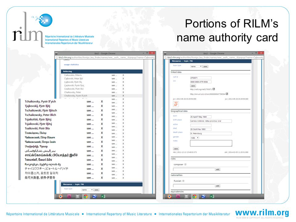 Portions of RILM's name authority card