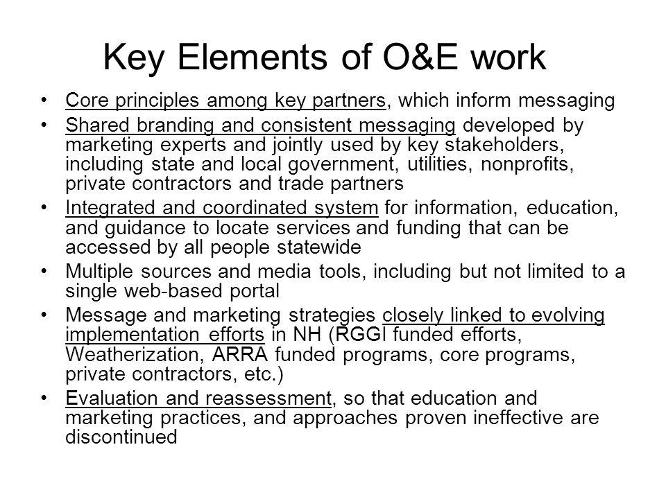 Key Elements of O&E work Core principles among key partners, which inform messaging Shared branding and consistent messaging developed by marketing experts and jointly used by key stakeholders, including state and local government, utilities, nonprofits, private contractors and trade partners Integrated and coordinated system for information, education, and guidance to locate services and funding that can be accessed by all people statewide Multiple sources and media tools, including but not limited to a single web-based portal Message and marketing strategies closely linked to evolving implementation efforts in NH (RGGI funded efforts, Weatherization, ARRA funded programs, core programs, private contractors, etc.) Evaluation and reassessment, so that education and marketing practices, and approaches proven ineffective are discontinued