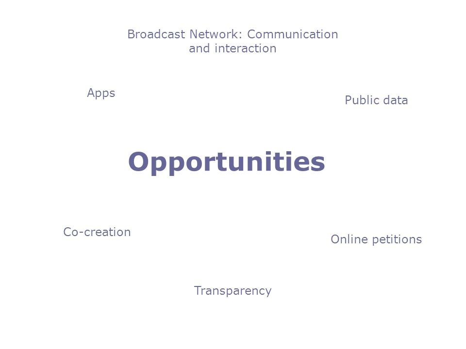 Opportunities Co-creation Apps Online petitions Public data Transparency Broadcast Network: Communication and interaction