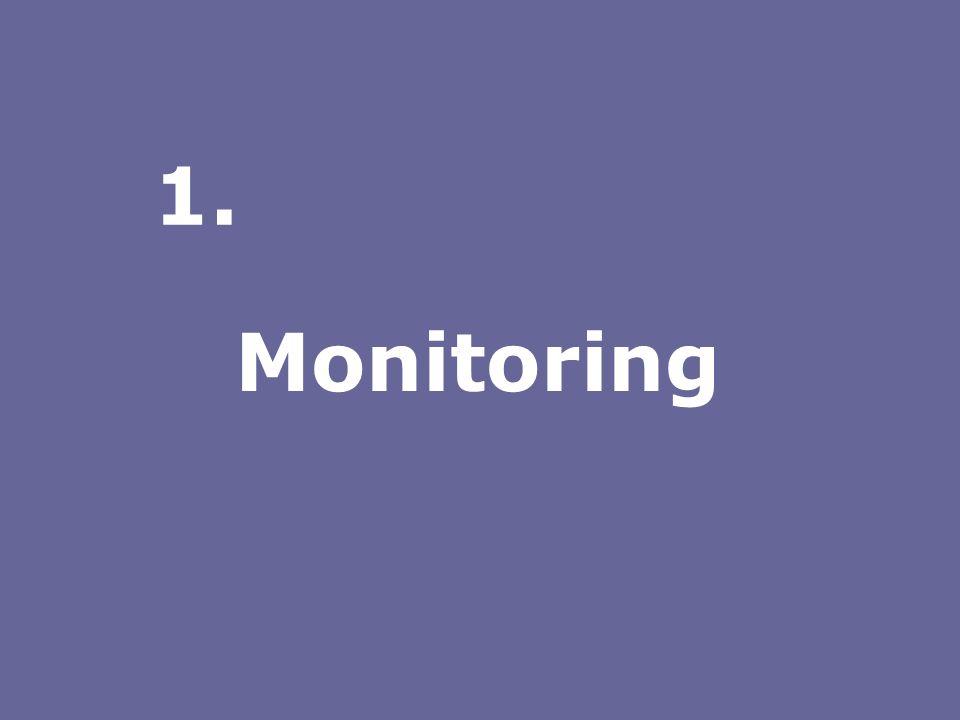 Monitoring 1.
