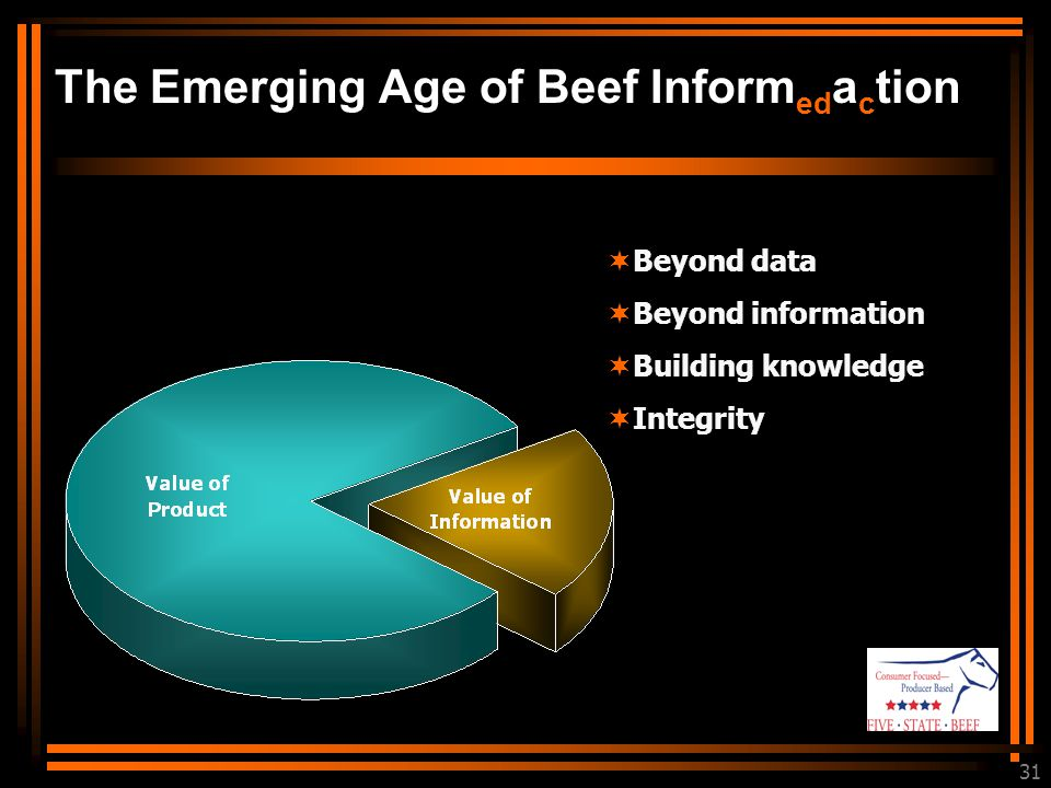 31 The Emerging Age of Beef Inform ed a c tion  Beyond data  Beyond information  Building knowledge  Integrity