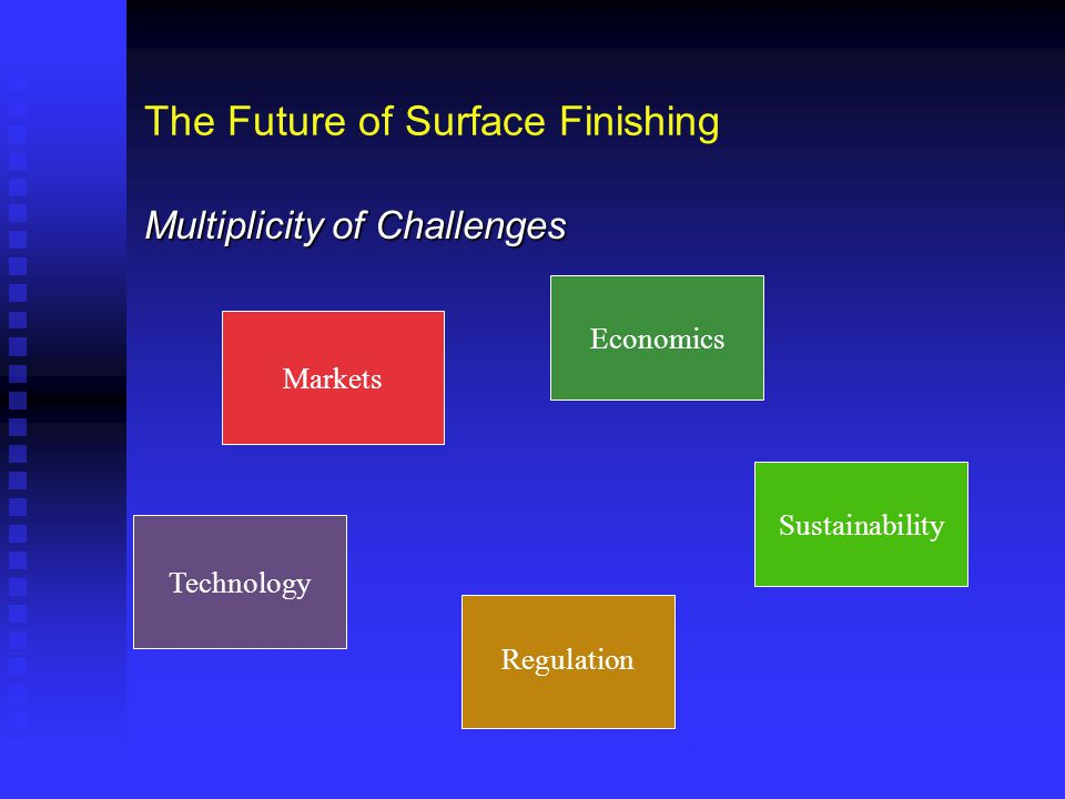 The Future of Surface Finishing Multiplicity of Challenges Economics Markets Technology Sustainability Regulation