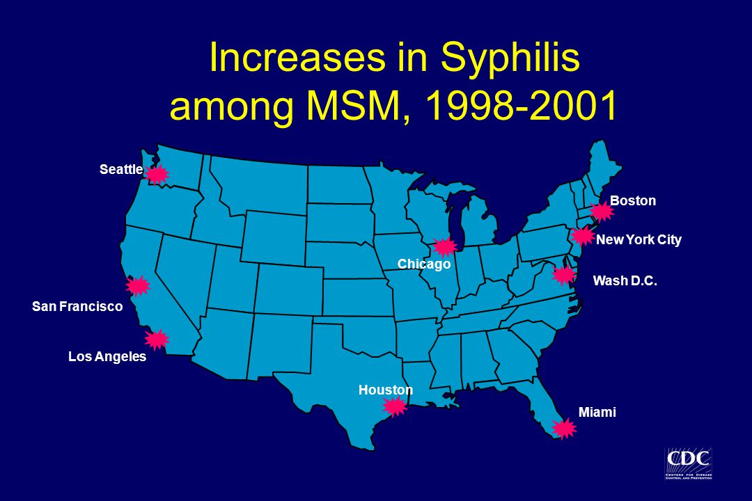 Increases in Syphilis among MSM, 1998-2001 New York City San Francisco Los Angeles Seattle Houston Wash D.C. Chicago Miami Boston