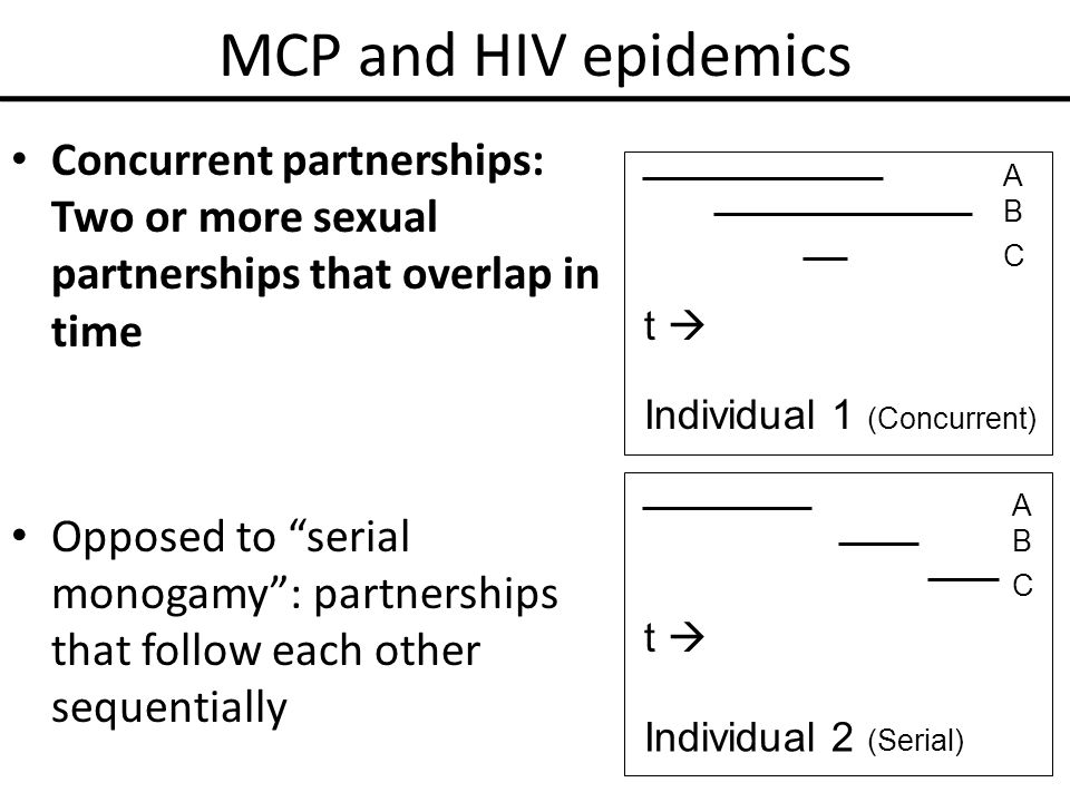 "MCP and HIV epidemics Concurrent partnerships: Two or more sexual partnerships that overlap in time Opposed to ""serial monogamy"": partnerships that fo"