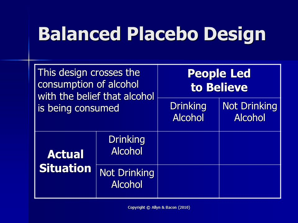 Copyright © Allyn & Bacon (2010) Balanced Placebo Design This design crosses the consumption of alcohol with the belief that alcohol is being consumed