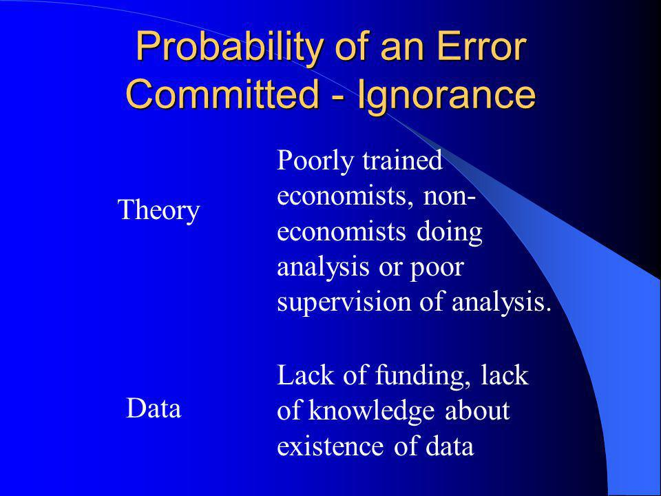 Probability of an Error Committed - Ignorance Data Theory Poorly trained economists, non- economists doing analysis or poor supervision of analysis.